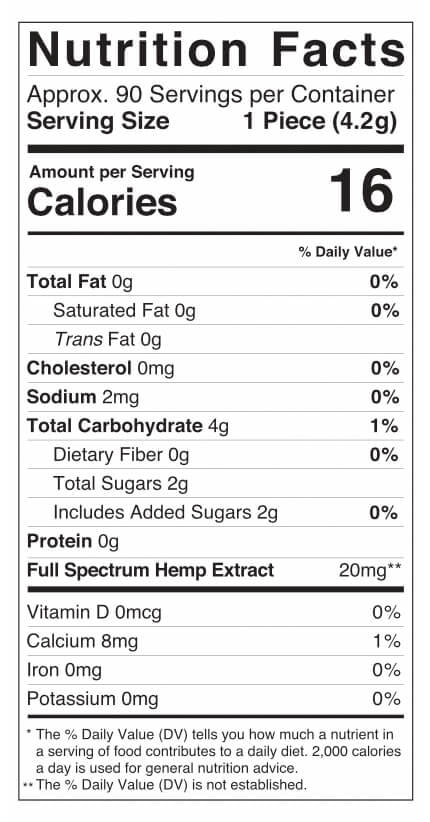 Full Spectrum Sour Worms Gummies 1800mg Nutrition Facts
