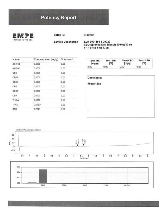 CBD Pet Bone Treat 100mg Lab Test