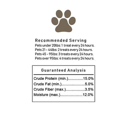 CBD Pet Bone Treat Recommended Serving Size