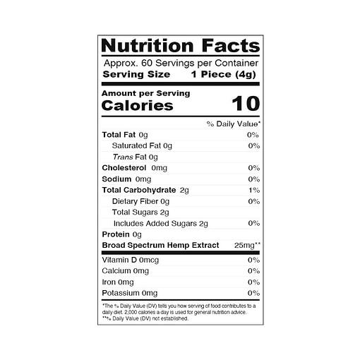 Pectin Vegan CDB Gummies Nutrition Facts